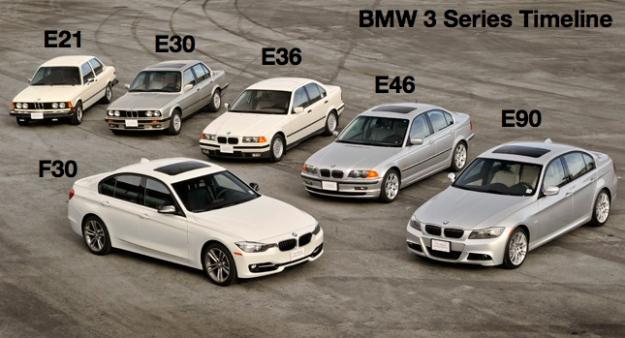 goodshoutmedia-BMW-3-Series-timeline-history-3